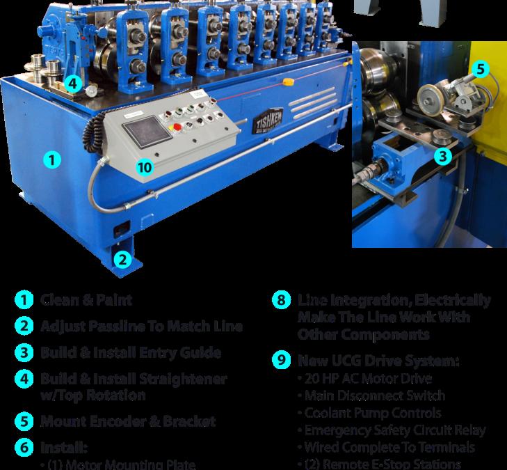 Machine Reconditioning, Rebuilding & Line Integration